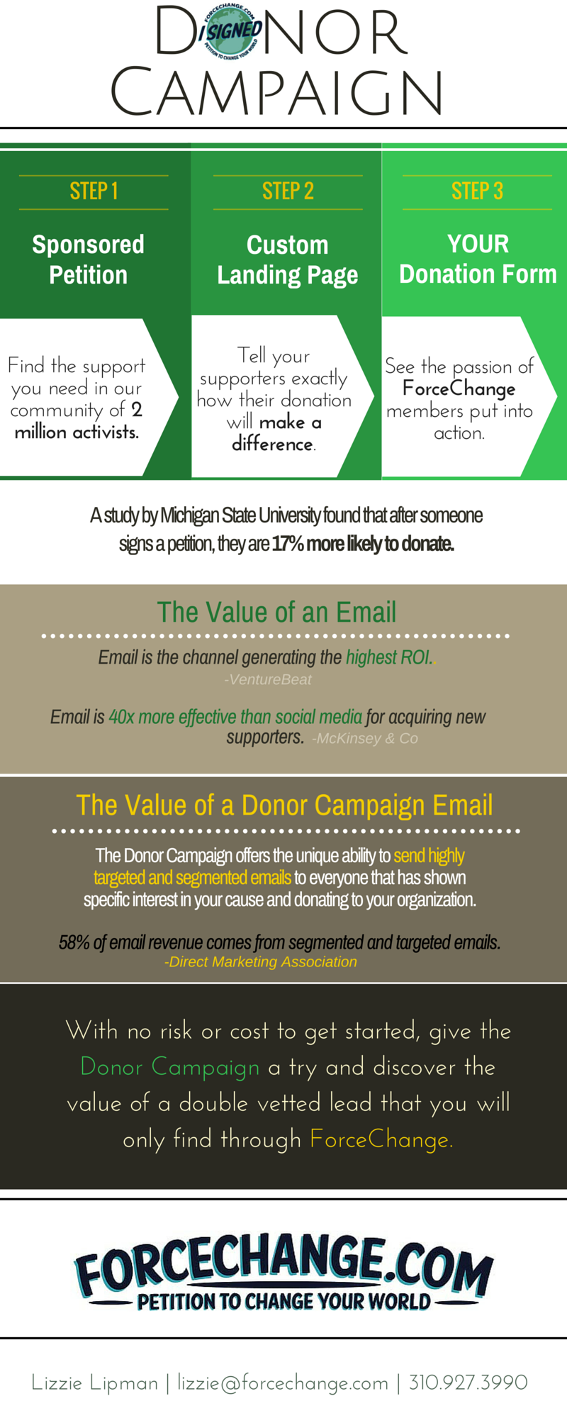 Donor Campaign Infographic