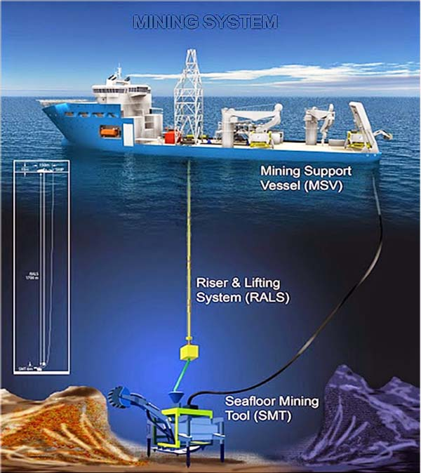 Protect Marine Environment From Gold Mining On Sea Floor